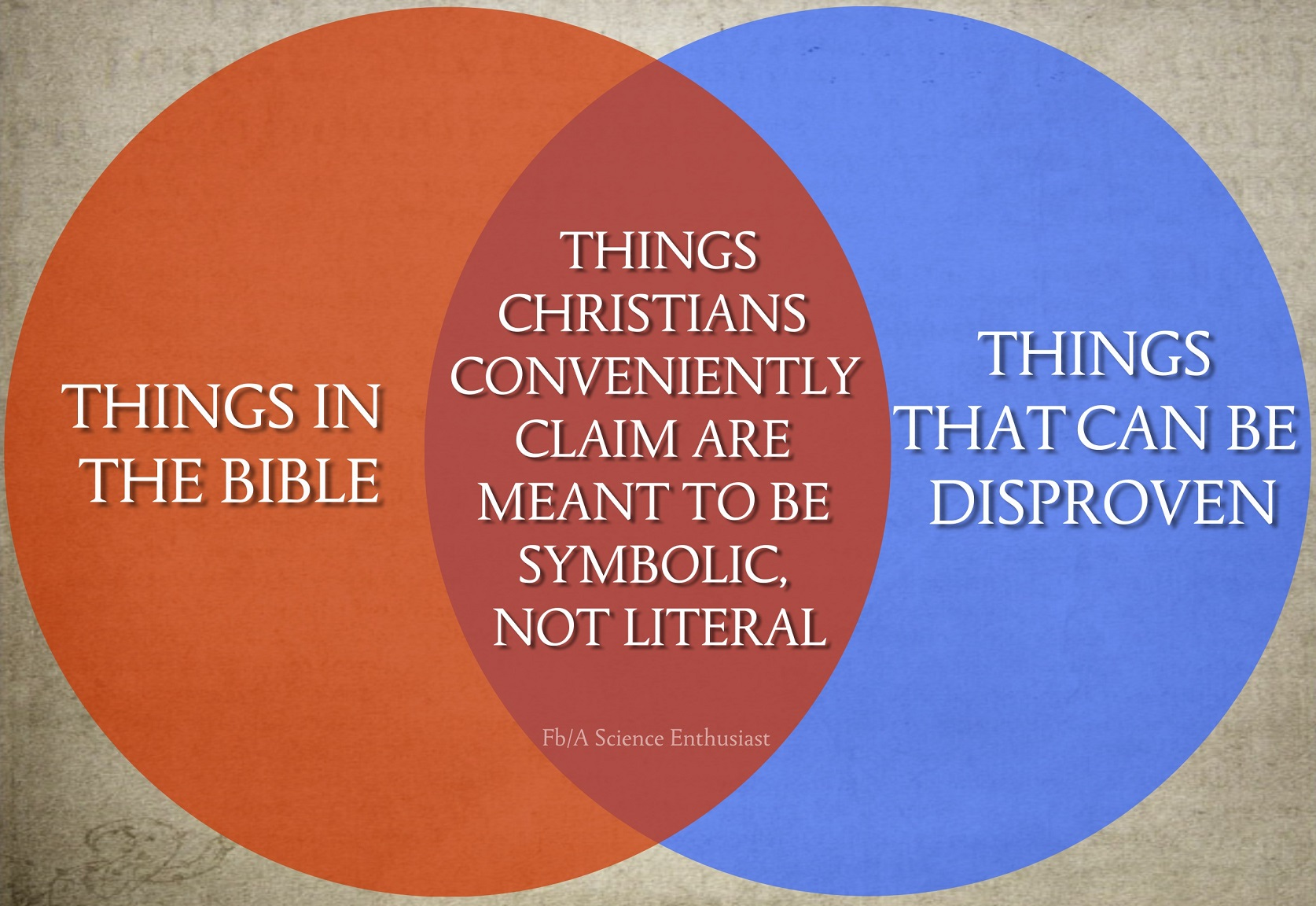http://ascienceenthusiast.com/wp-content/uploads/2015/07/chrisitans-claim-symbolic