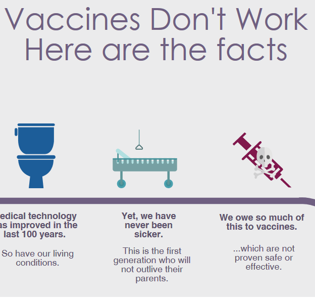 """Vaccines don't work: an """"infographic,"""" debunked."""
