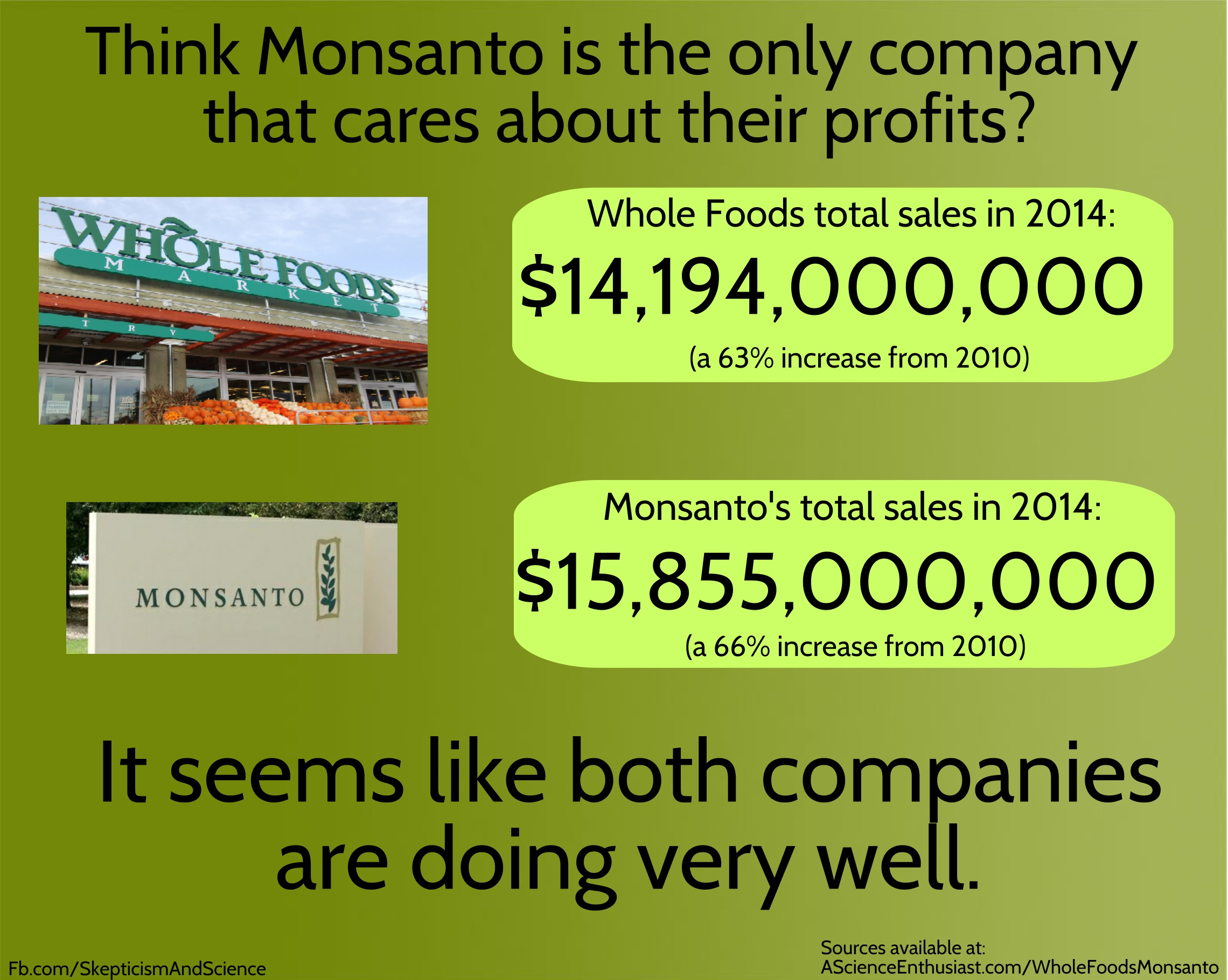 Whole Foods Monsanto